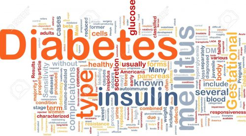 10287702-background-concept-wordcloud-illustration-of-diabetes-medical-disease